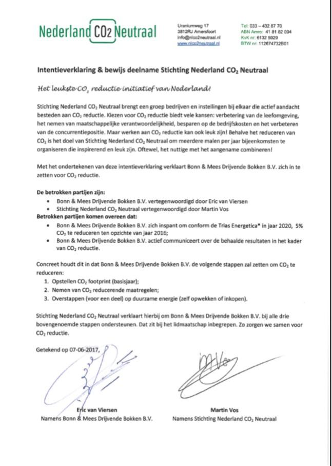 QHSE | Bonn & Mees